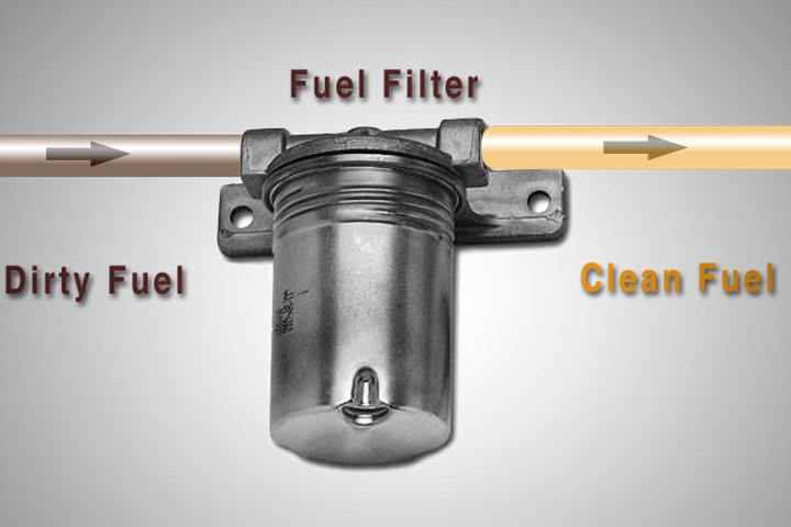 how fuel filter works