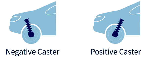 caster alignment