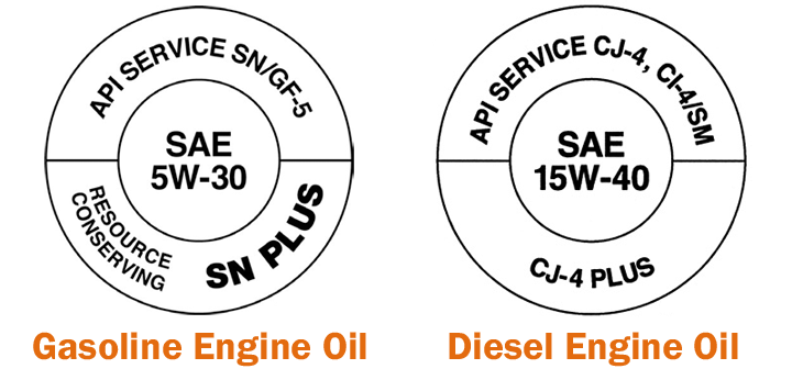 Can you mix different kinds of motor oil