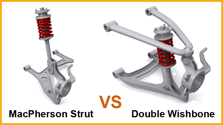 MacPherson strut vs double wishbone