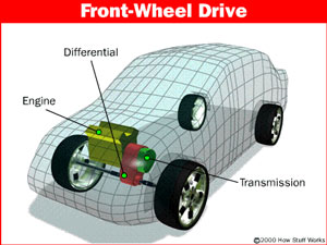FWD differential