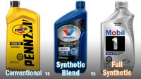 Conventional vs. Synthetic Blend vs. Full Synthetic (Motor Oil Comparison)