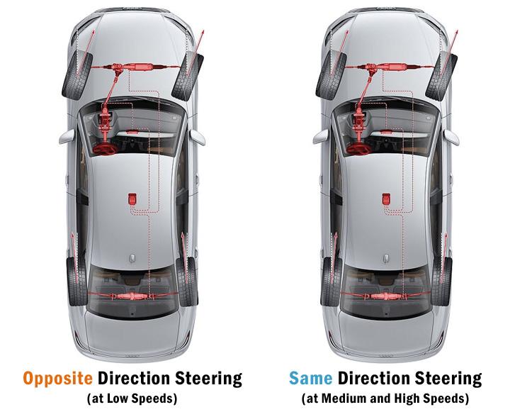 four wheel steering advantages