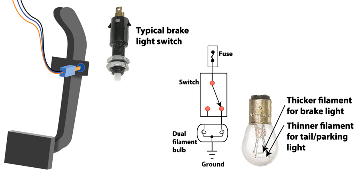how brake lights work