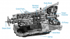 parts of an automatic transmission