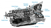 8 Parts of an Automatic Transmission (and What Each Does)
