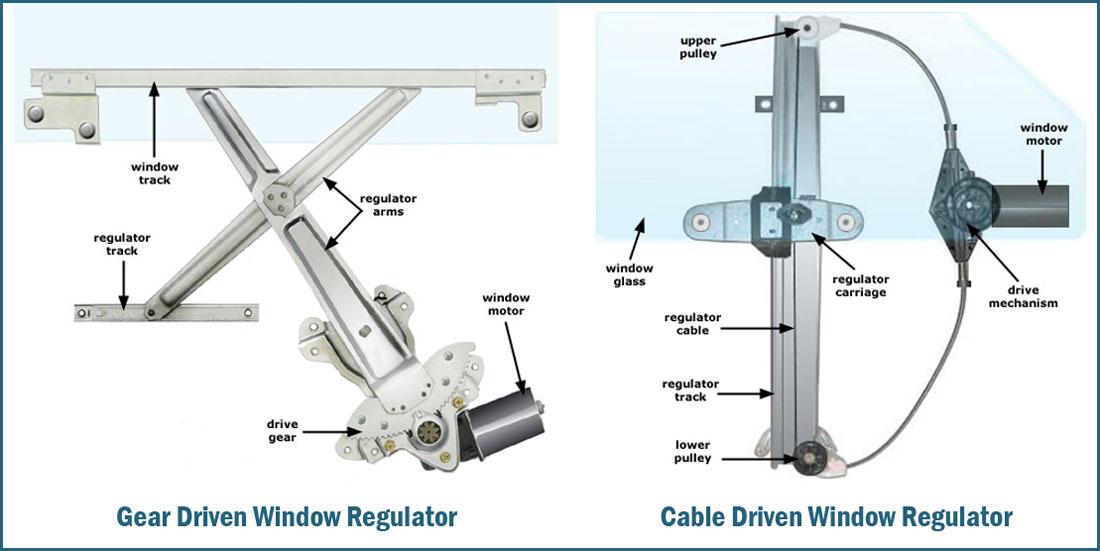 power window regulator types